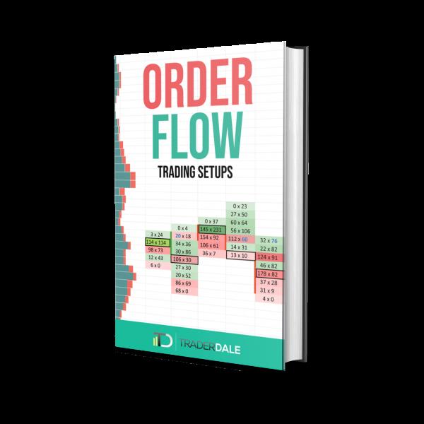 Order Flow Trading Setups eBook Cover Art